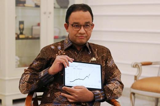 Jokowi Batalkan Perpres Miras, PAN Minta Anies Segera Jual Saham PT Delta